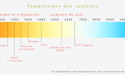 temp_couleurs.png
