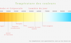 temperature_couleurs.png