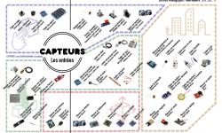 posters_et_cheat_sheet_arduino_en_francais_arduino_entre_es-01.png