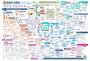 bases:fabnum:blender:blender-infographic-sm-2500.png