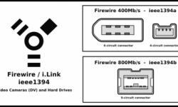 different-types-of-firewire-ports_320400.png