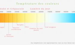 temperature_couleurs.png